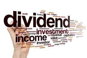 Dividend investing word cloud